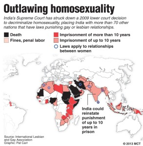 India overturns ruling decriminalizing homosexuality